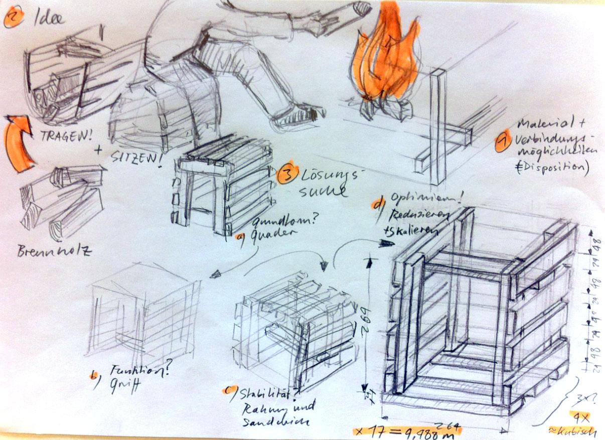 Kunstunterricht Ch Bildnerisches Gestalten Kunst Und Design An Sekundarschulen Und Gymnasien Entwurf Eines Eigenen Sitzmobels